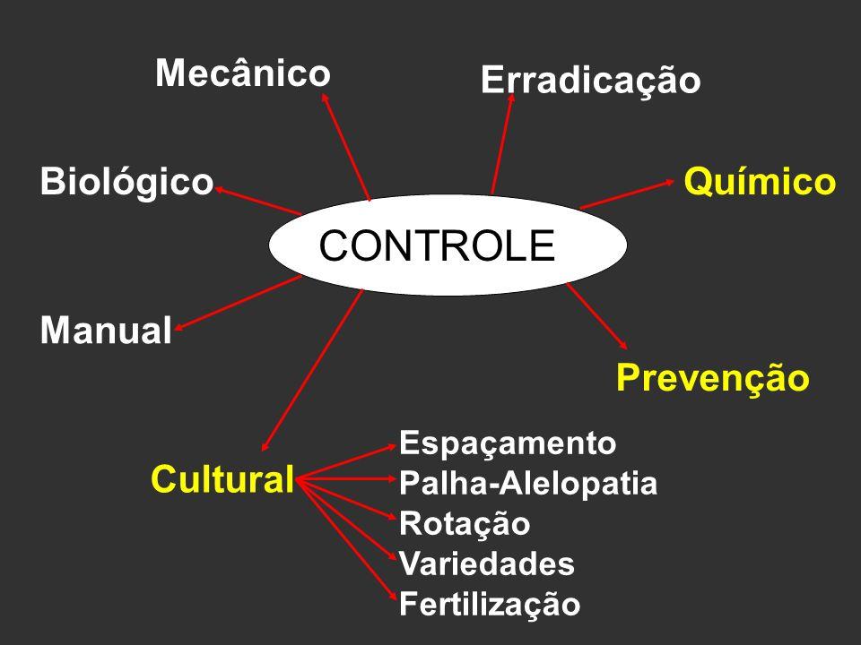 CONTROLE Mecânico Químico Erradicação Manual Cultural Prevenção Biológico Espaçamento Palha-Alelopatia Rotação Variedades Fertilização