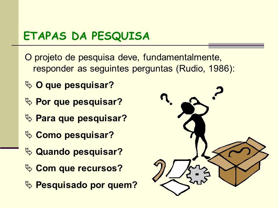 O projeto de pesquisa deve, fundamentalmente, responder as seguintes perguntas (Rudio, 1986): O que pesquisar? Por que pesquisar? Para que pesquisar?