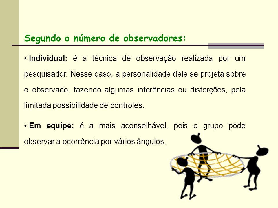 Segundo o número de observadores: Individual: é a técnica de observação realizada por um pesquisador. Nesse caso, a personalidade dele se projeta sobr