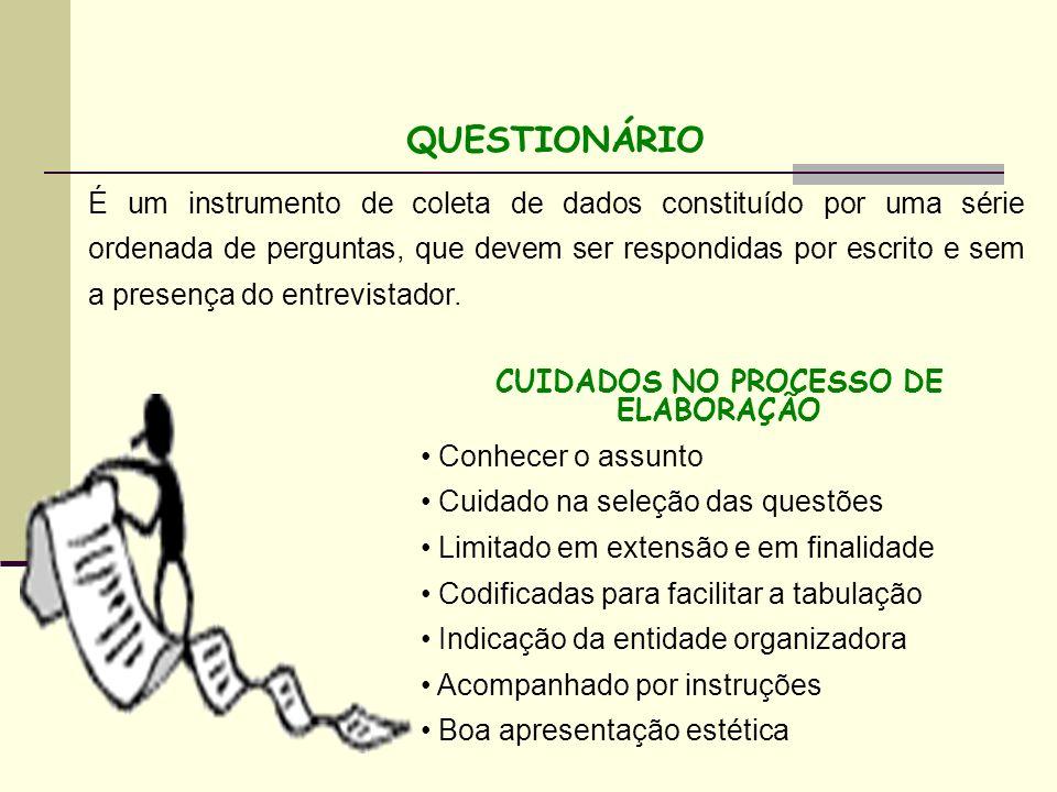 QUESTIONÁRIO É um instrumento de coleta de dados constituído por uma série ordenada de perguntas, que devem ser respondidas por escrito e sem a presen