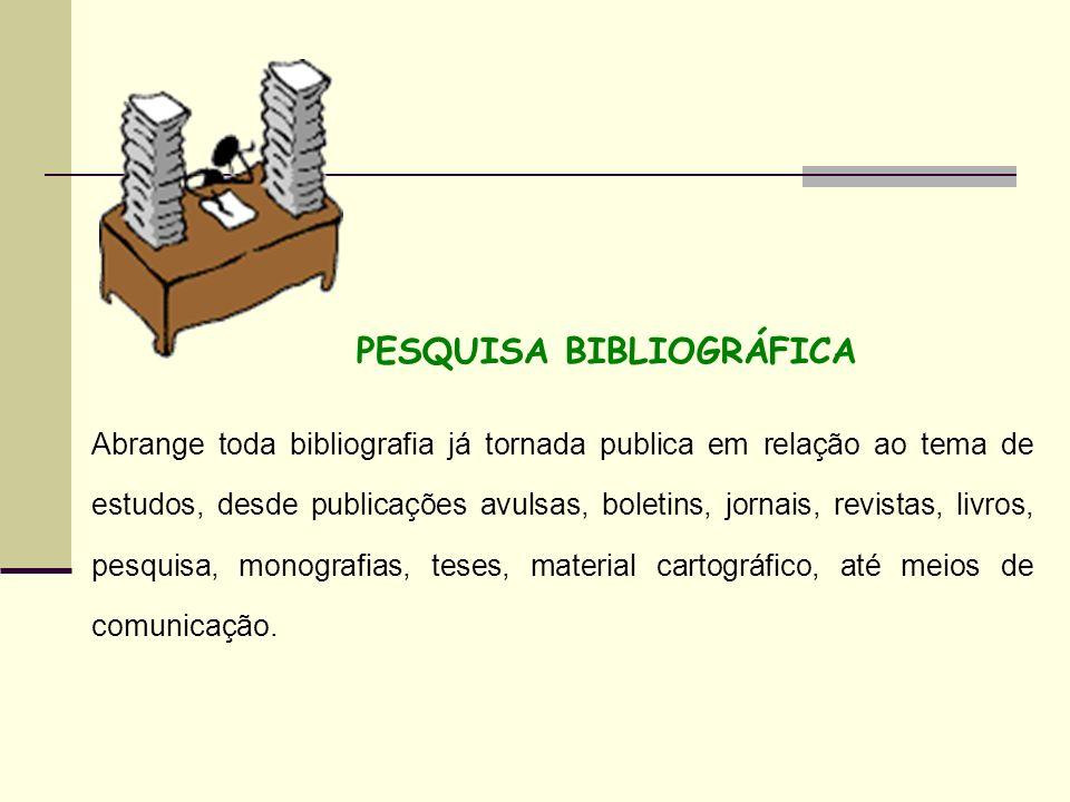 PESQUISA BIBLIOGRÁFICA Abrange toda bibliografia já tornada publica em relação ao tema de estudos, desde publicações avulsas, boletins, jornais, revis