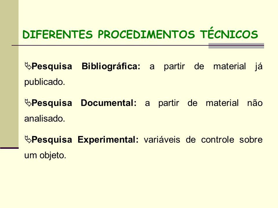 DIFERENTES PROCEDIMENTOS TÉCNICOS Pesquisa Bibliográfica: a partir de material já publicado. Pesquisa Documental: a partir de material não analisado.