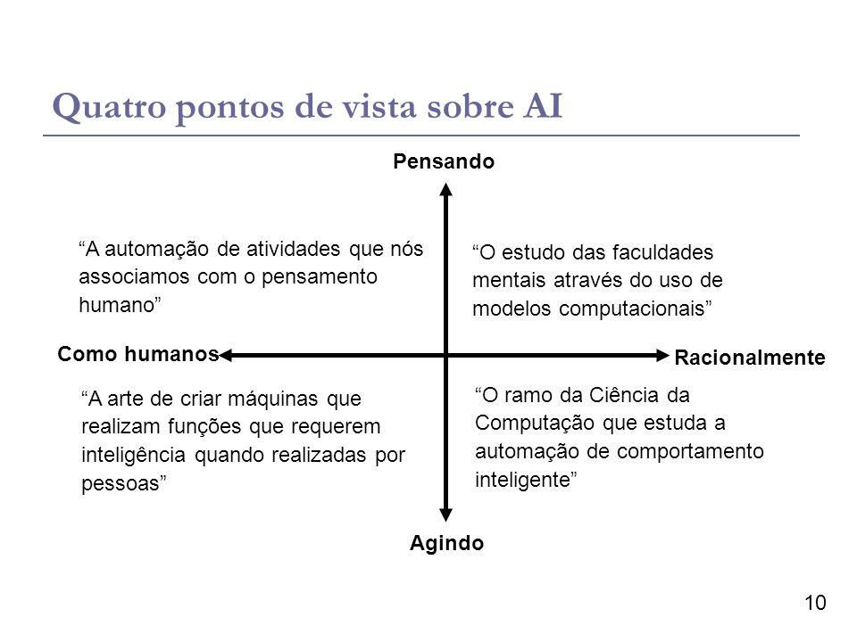 10 Quatro pontos de vista sobre AI Pensando Agindo Como humanos Racionalmente A automação de atividades que nós associamos com o pensamento humano A arte de criar máquinas que realizam funções que requerem inteligência quando realizadas por pessoas O estudo das faculdades mentais através do uso de modelos computacionais O ramo da Ciência da Computação que estuda a automação de comportamento inteligente