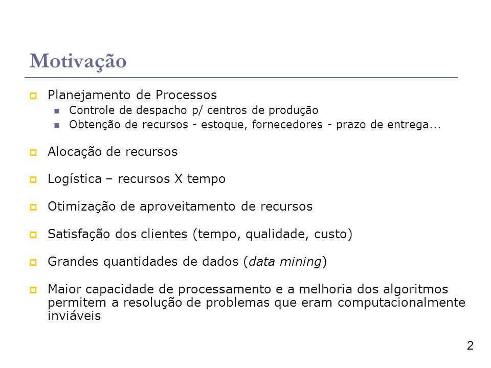 2 Motivação Planejamento de Processos Controle de despacho p/ centros de produção Obtenção de recursos - estoque, fornecedores - prazo de entrega...