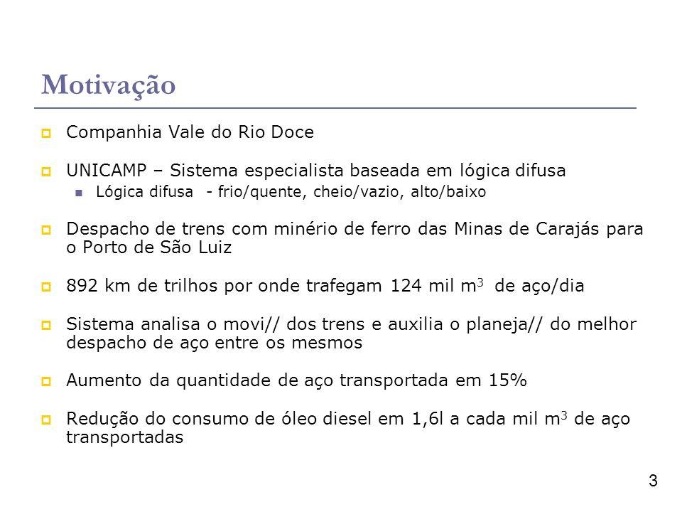 3 Motivação Companhia Vale do Rio Doce UNICAMP – Sistema especialista baseada em lógica difusa Lógica difusa - frio/quente, cheio/vazio, alto/baixo De