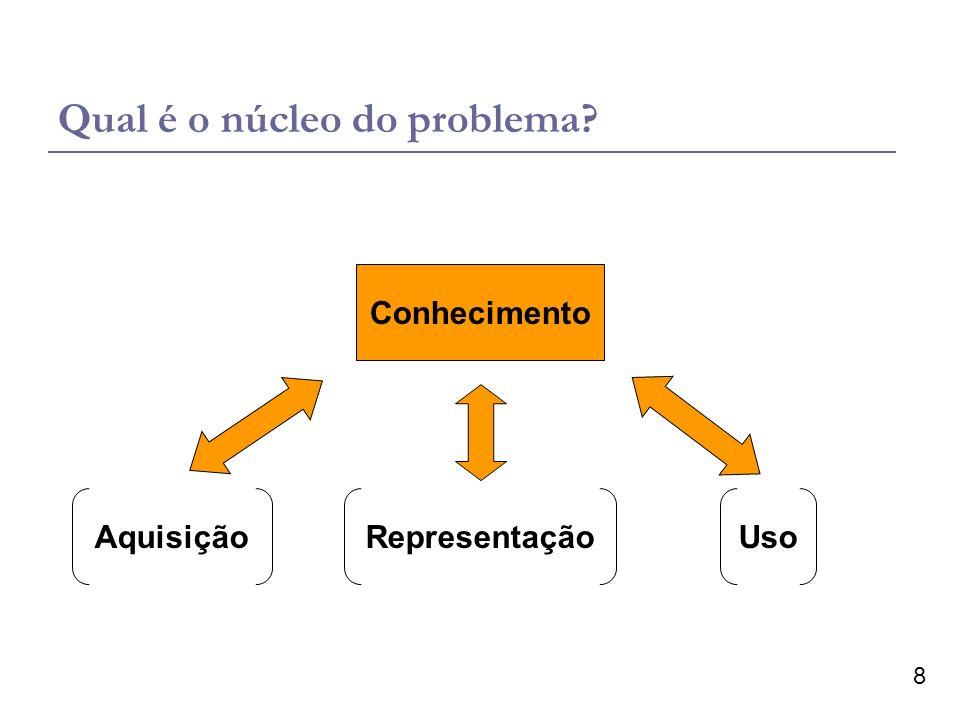 8 Qual é o núcleo do problema? Conhecimento AquisiçãoRepresentaçãoUso