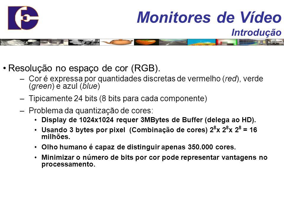 Monitores de Vídeo Introdução Resolução espacial Tipicamente de 640x480 até 1600x1200. Tendência de aumento. Resolução no espaço de cor Monocromático