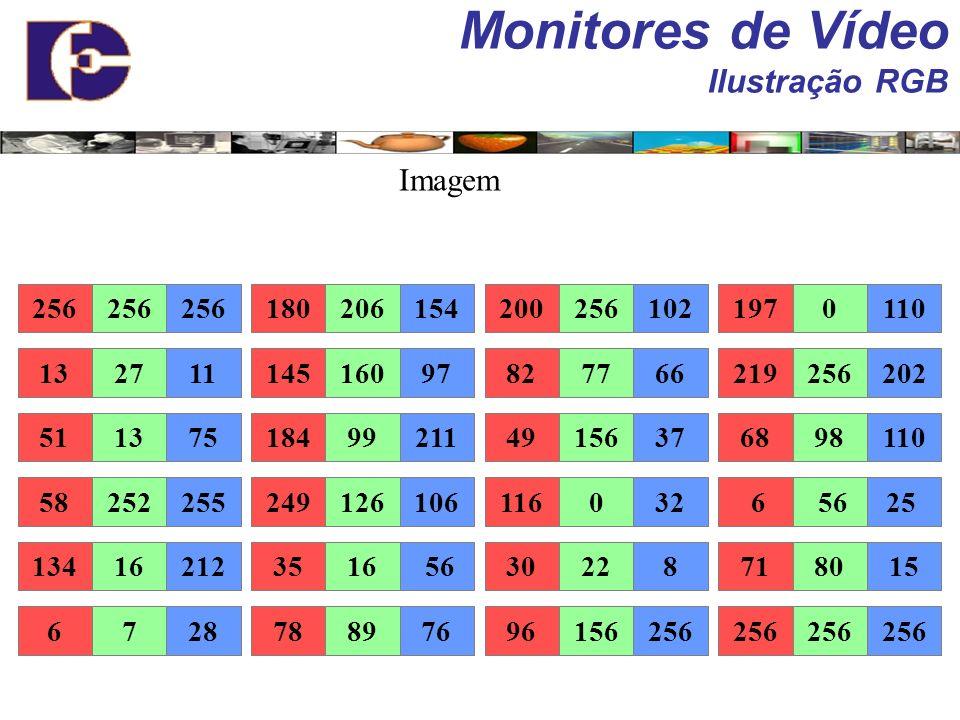 Monitores de Vídeo Ilustração Tabela de Cores 01 02 04 03 06 02 07 08 01 07 02 06 01 02 04 03 06 01 03 05 01 06 Imagem 01 02 03 04 05 06 07 08 150 250