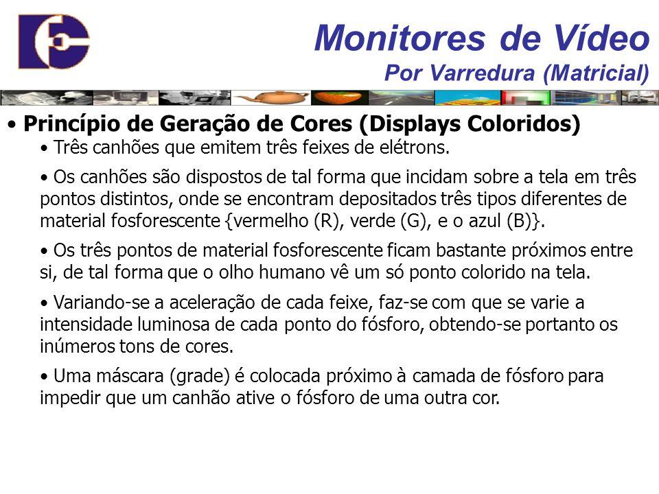 Monitores de Vídeo Por Varredura Esquema de um Monitor de Vídeo por CRT