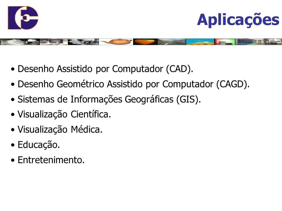 Aplicações Desenho Assistido por Computador (CAD).