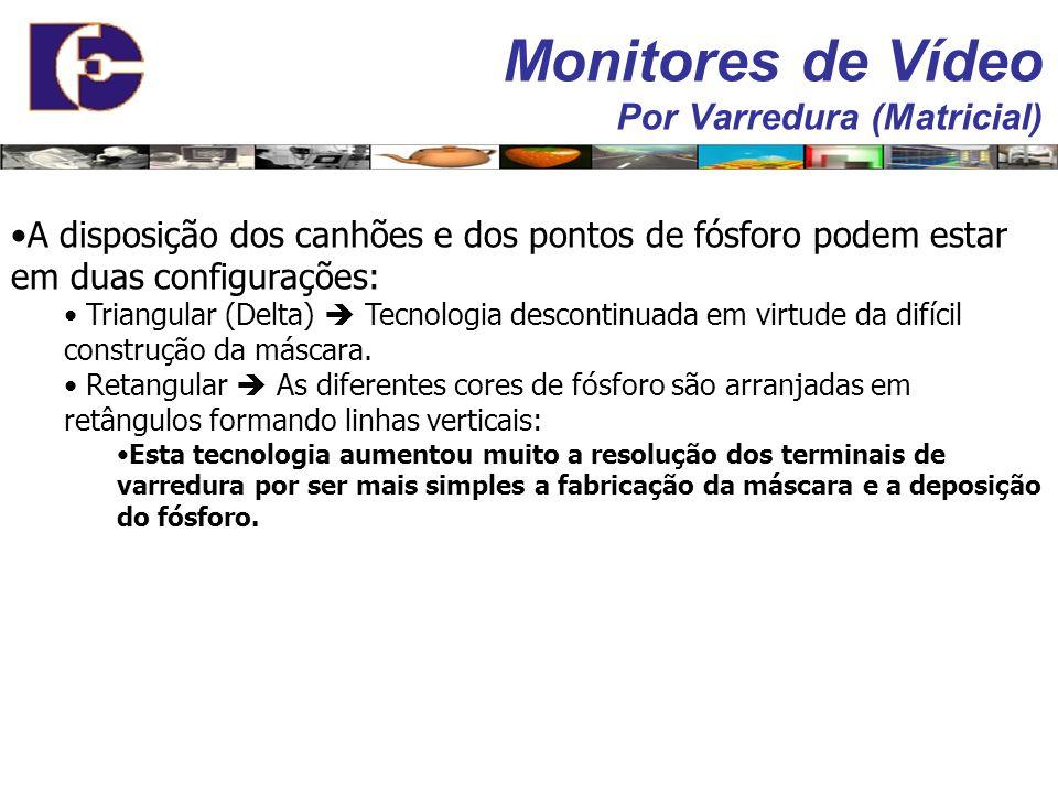 Monitores de Vídeo Por Varredura (Matricial) Princípio de Geração de Cores (Displays Coloridos) Três canhões que emitem três feixes de elétrons. Os ca