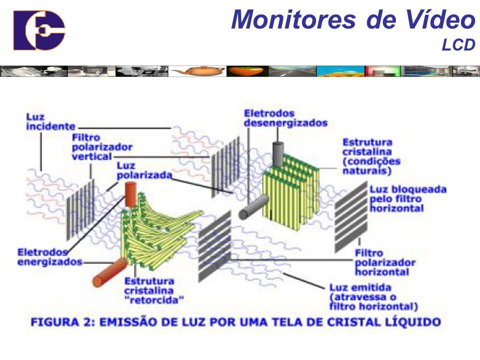 Monitores de Vídeo LCD Se um campo for aplicado ao cristal, as moléculas se rearranjam verticalmente, fazendo com que os raios de luz percorram o inte