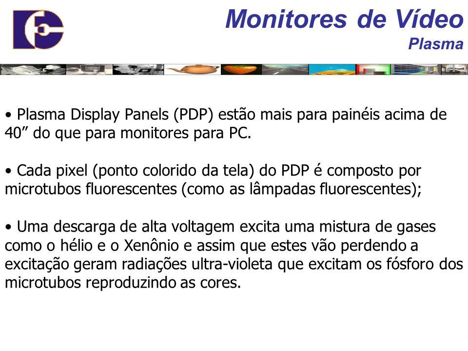 Monitores de Vídeo LCD LCD Matriz Ativa Reserva um transistor, chamado TFT (Thin-Film Transistor) para alimentar cada pixel separadamente, podendo ati