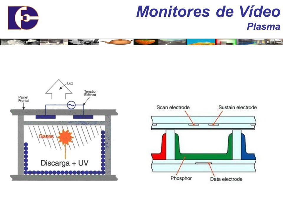 Monitores de Vídeo Plasma Plasma Display Panels (PDP) estão mais para painéis acima de 40 do que para monitores para PC. Cada pixel (ponto colorido da