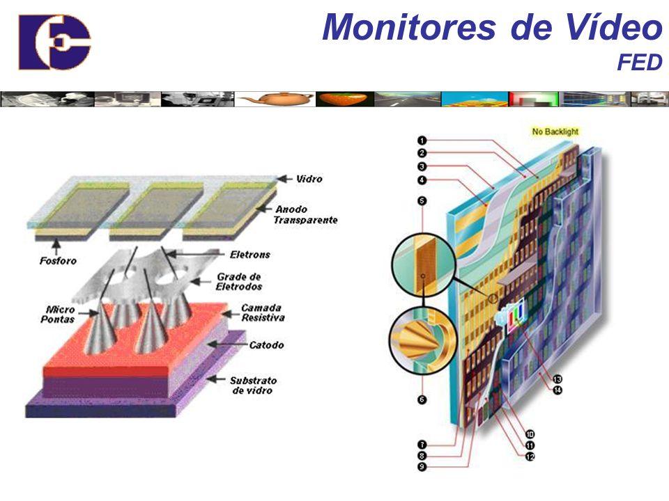 Monitores de Vídeo FED Monitores a base de Emissores de Campo (Field Emission Display); Tentativa de se chegar a um monitor com as mesmas característi