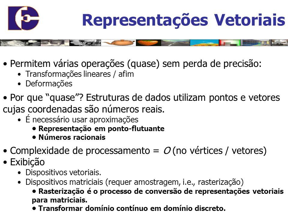 Representações Vetoriais Permitem várias operações (quase) sem perda de precisão: Transformações lineares / afim Deformações Por que quase.