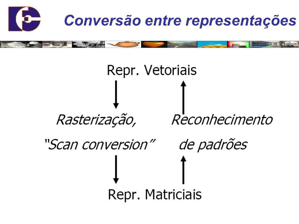 Representação Matricial Representação flexível e muito comum. Complexidade de processamento = O (no de pixels). Muitas operações implicam em perda de