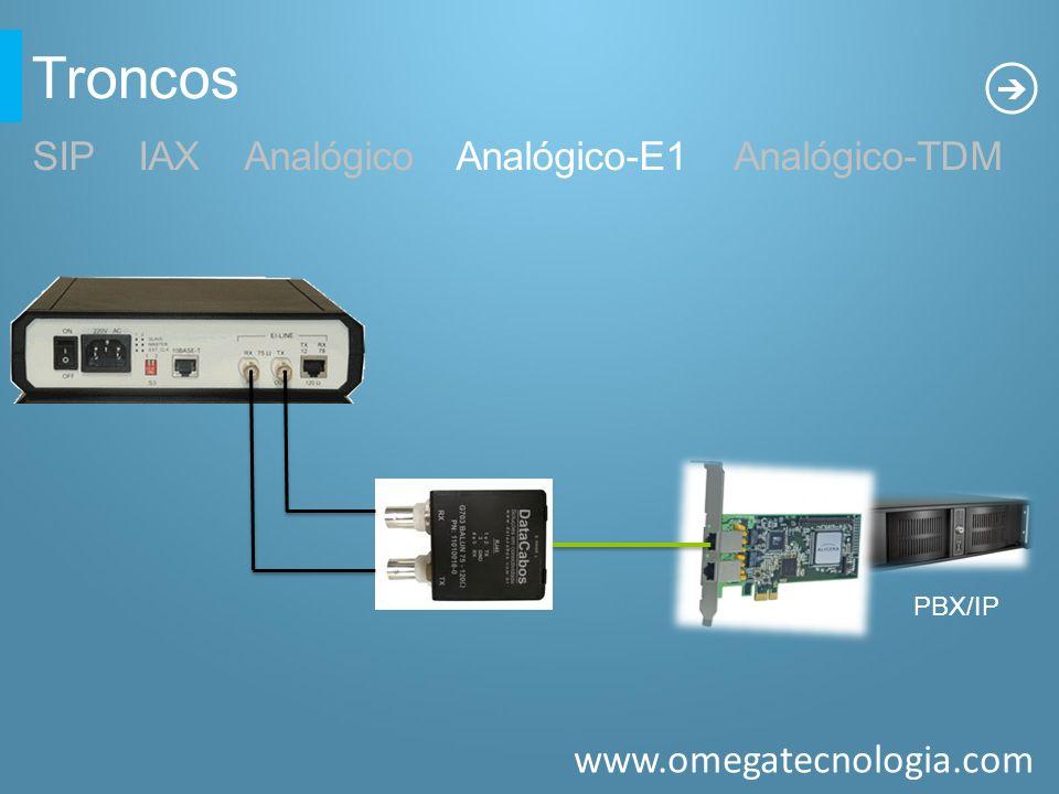 www.omegatecnologia.com Troncos SIPIAXAnalógicoAnalógico-E1 Analógico-TDM PBX/IP