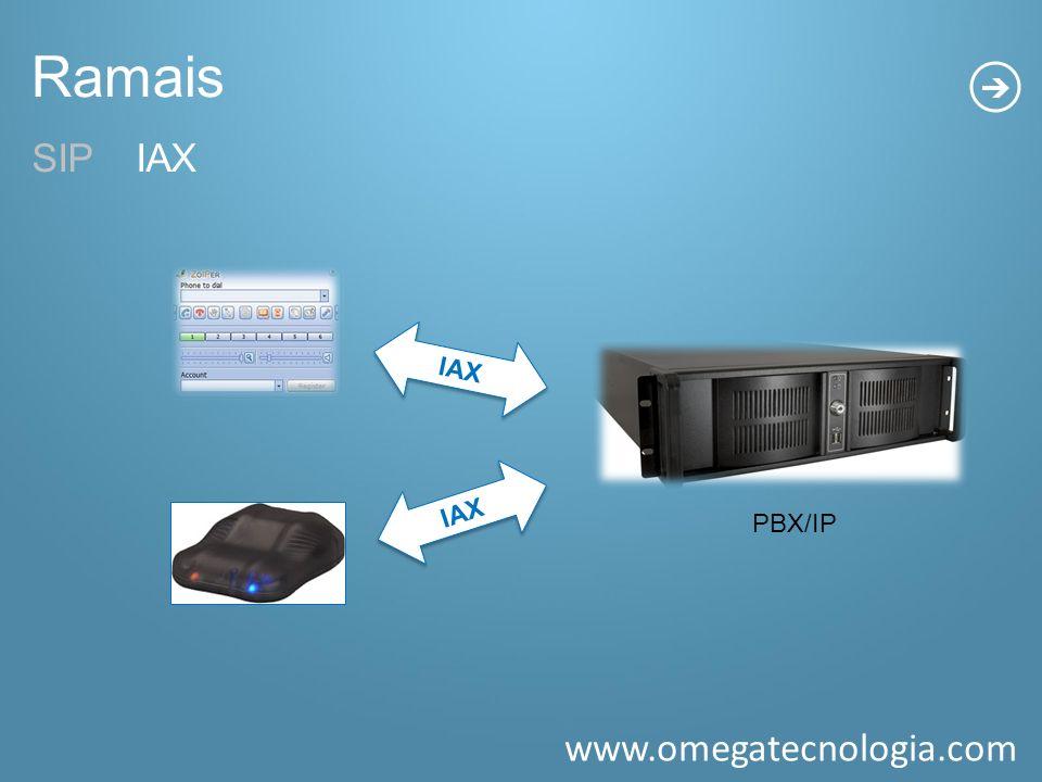 www.omegatecnologia.com PBX/IP IAX Ramais SIPIAX