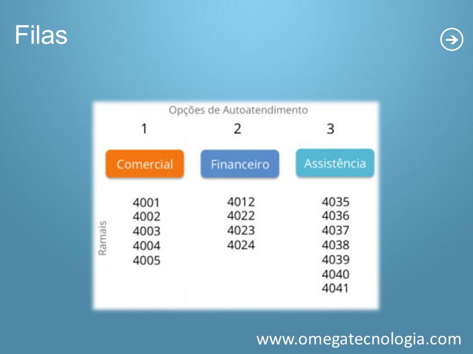 www.omegatecnologia.com Filas