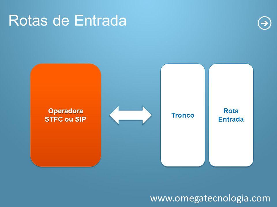 www.omegatecnologia.com Tronco Rota Entrada Rota EntradaOperadora STFC ou SIP Operadora Rotas de Entrada