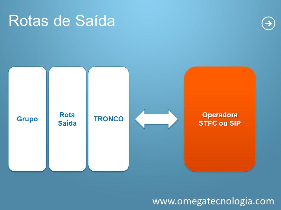 www.omegatecnologia.com Operadora STFC ou SIP Operadora Grupo Rota Saída Rota Saída TRONCO Rotas de Saída