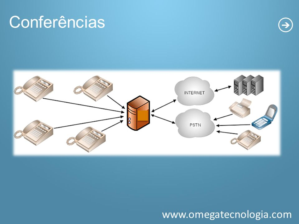 www.omegatecnologia.com Conferências