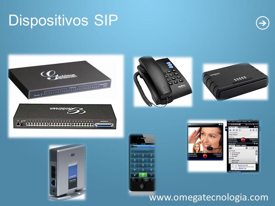 www.omegatecnologia.com Dispositivos SIP