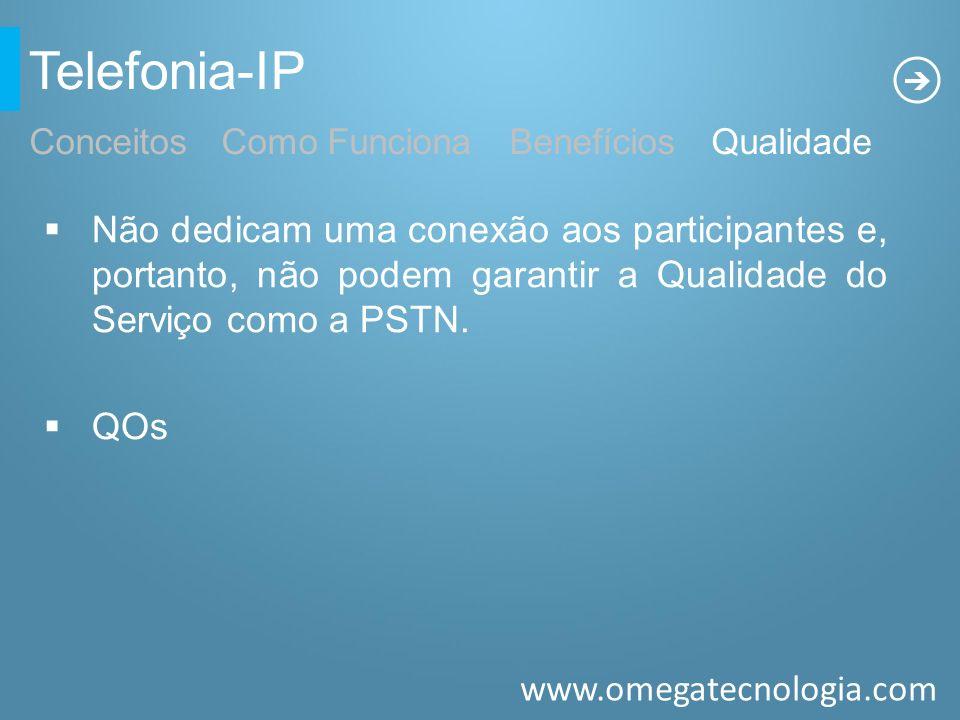 www.omegatecnologia.com Telefonia-IP Não dedicam uma conexão aos participantes e, portanto, não podem garantir a Qualidade do Serviço como a PSTN. QOs