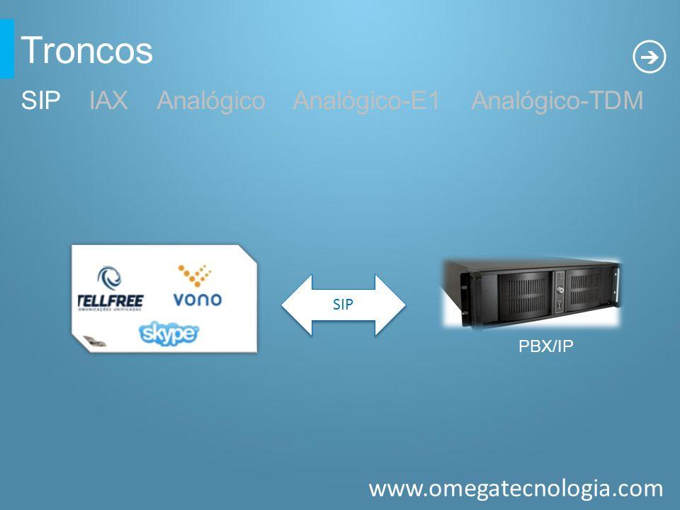 www.omegatecnologia.com Troncos SIPIAXAnalógicoAnalógico-E1 Analógico-TDM PBX/IP SIP
