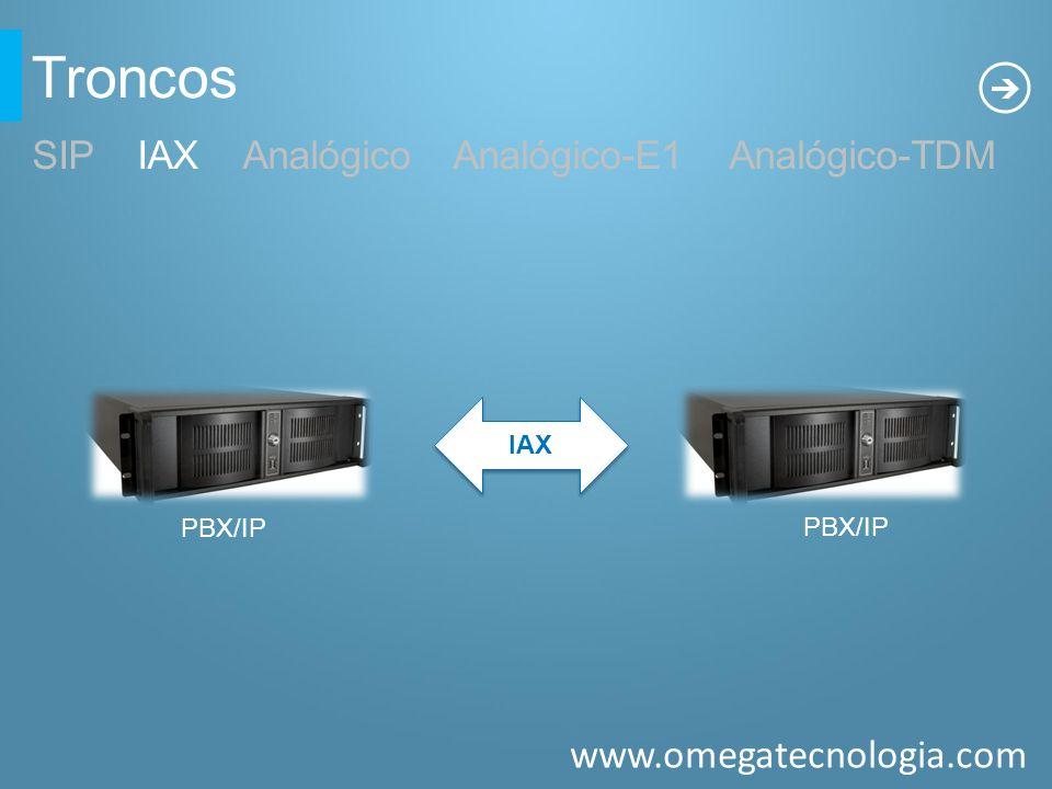 www.omegatecnologia.com Troncos SIPIAXAnalógicoAnalógico-E1 Analógico-TDM PBX/IP IAX