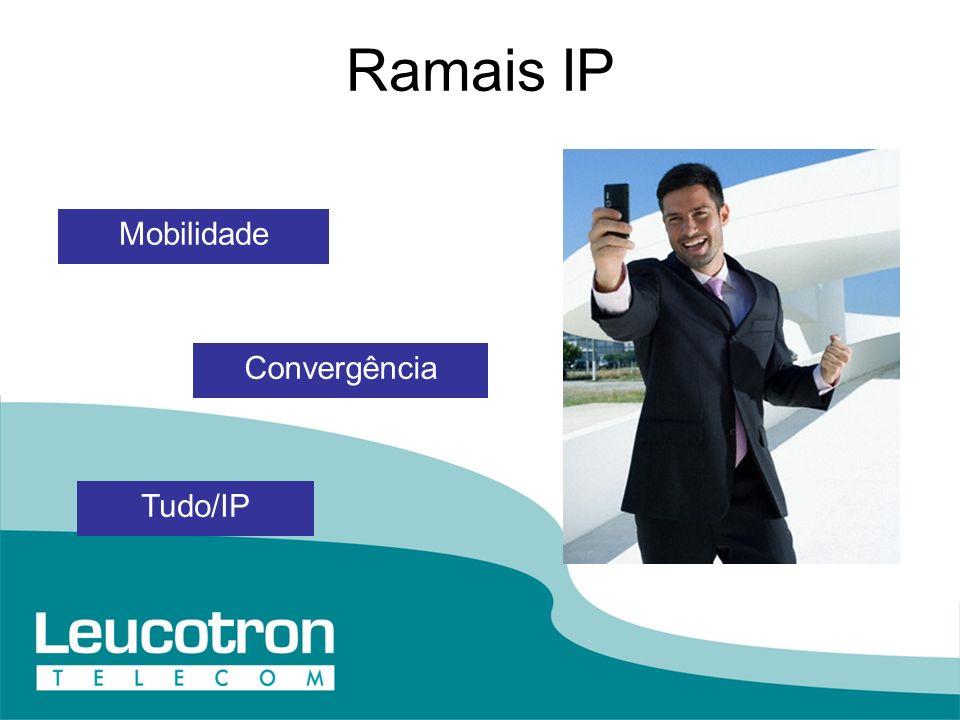Mobilidade Convergência Tudo/IP Ramais IP