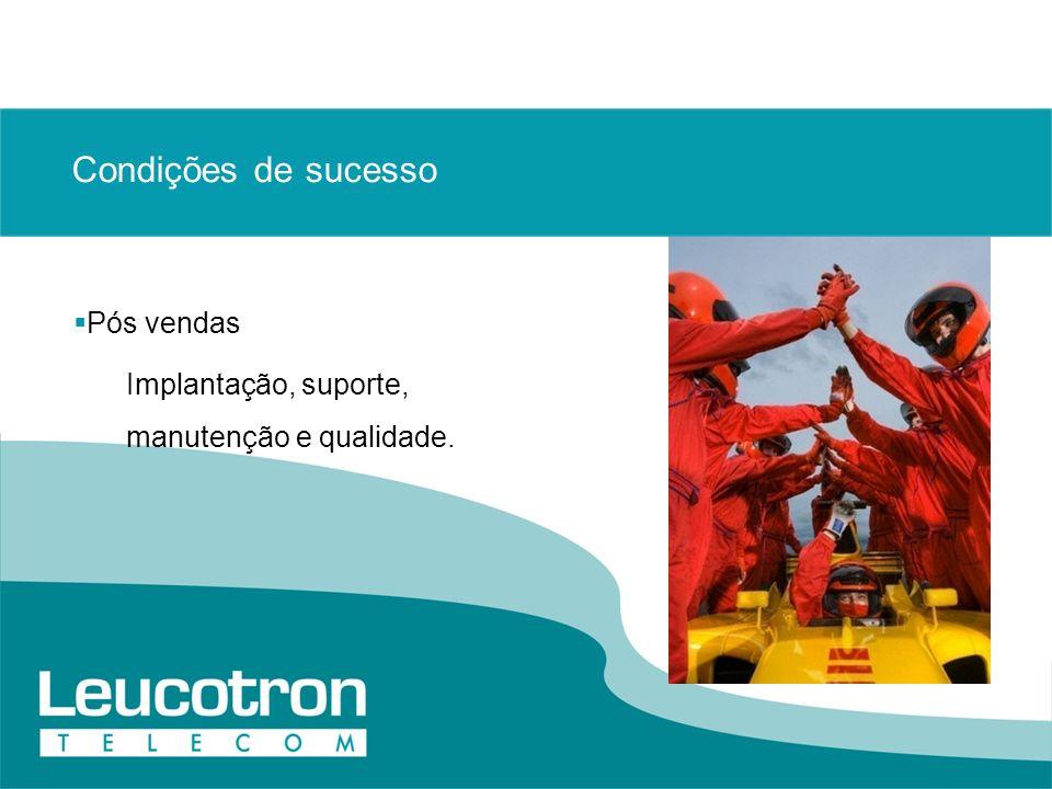 Condições de sucesso Pós vendas Implantação, suporte, manutenção e qualidade.