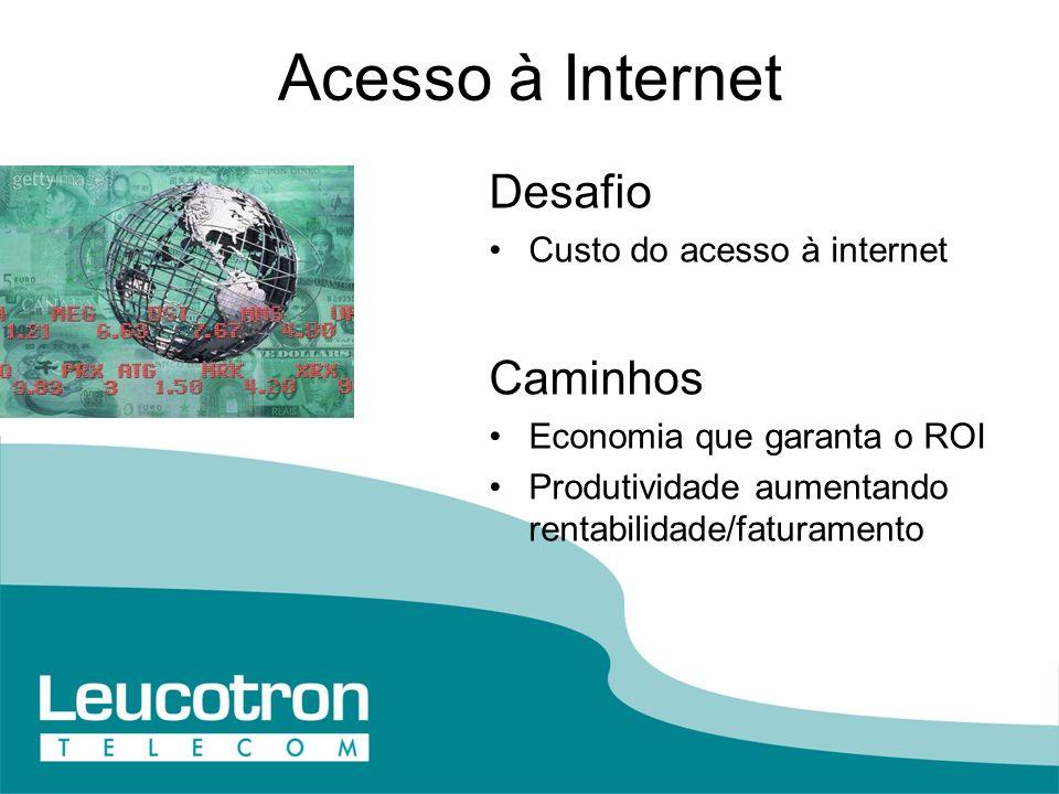 Acesso à Internet Desafio Custo do acesso à internet Caminhos Economia que garanta o ROI Produtividade aumentando rentabilidade/faturamento