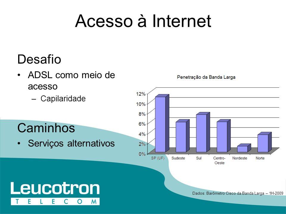 Acesso à Internet Desafio ADSL como meio de acesso –Capilaridade Caminhos Serviços alternativos Dados: Barômetro Cisco da Banda Larga – 1H-2009