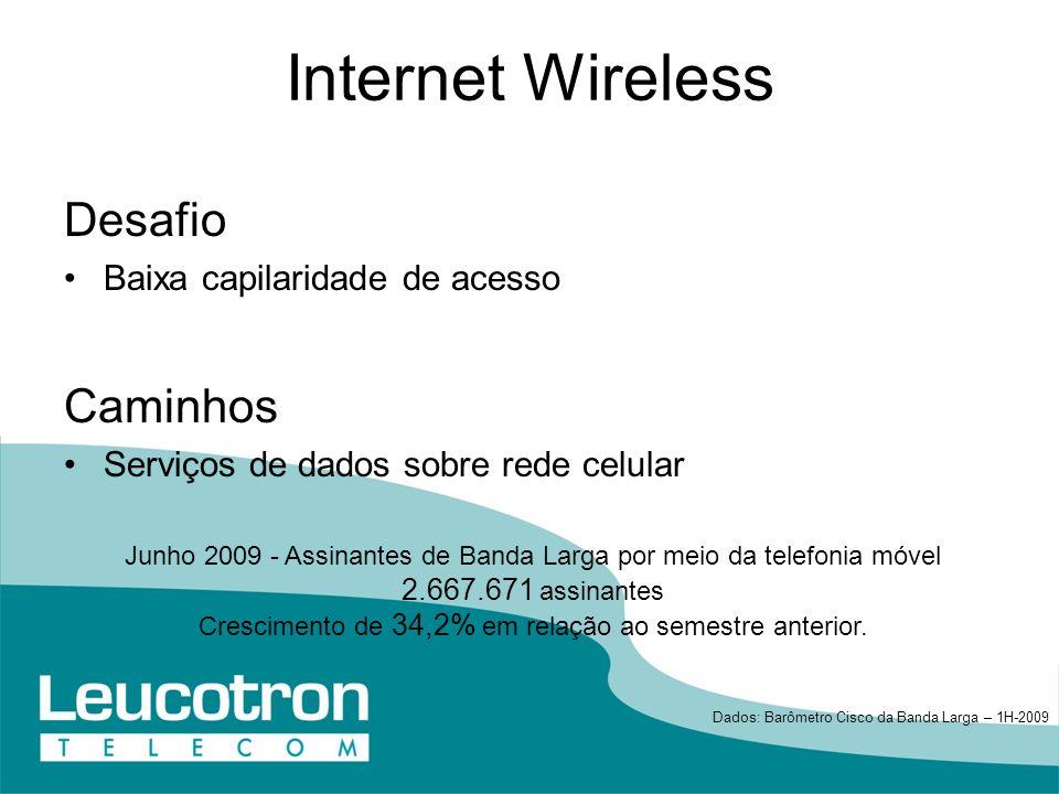 Internet Wireless Desafio Baixa capilaridade de acesso Caminhos Serviços de dados sobre rede celular Junho 2009 - Assinantes de Banda Larga por meio d