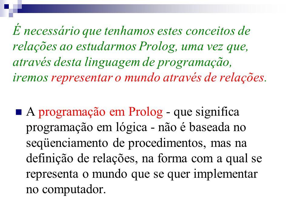 É necessário que tenhamos estes conceitos de relações ao estudarmos Prolog, uma vez que, através desta linguagem de programação, iremos representar o
