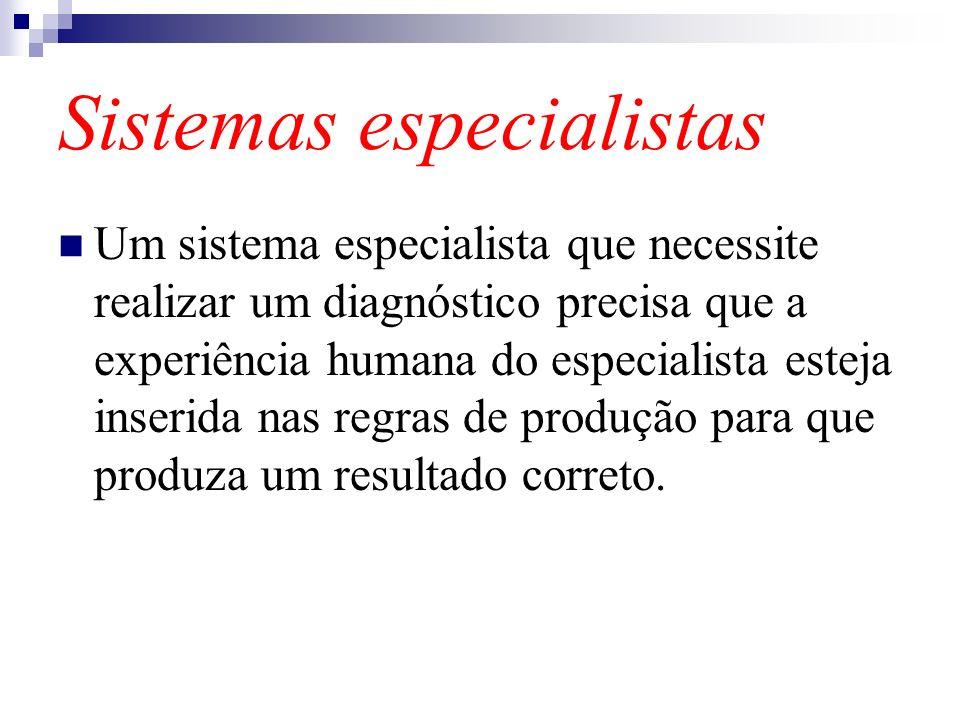 Sistemas especialistas Um sistema especialista que necessite realizar um diagnóstico precisa que a experiência humana do especialista esteja inserida