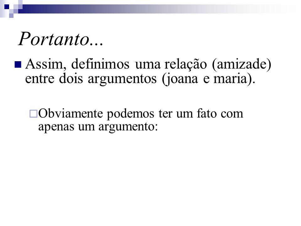 Portanto... Assim, definimos uma relação (amizade) entre dois argumentos (joana e maria). Obviamente podemos ter um fato com apenas um argumento: