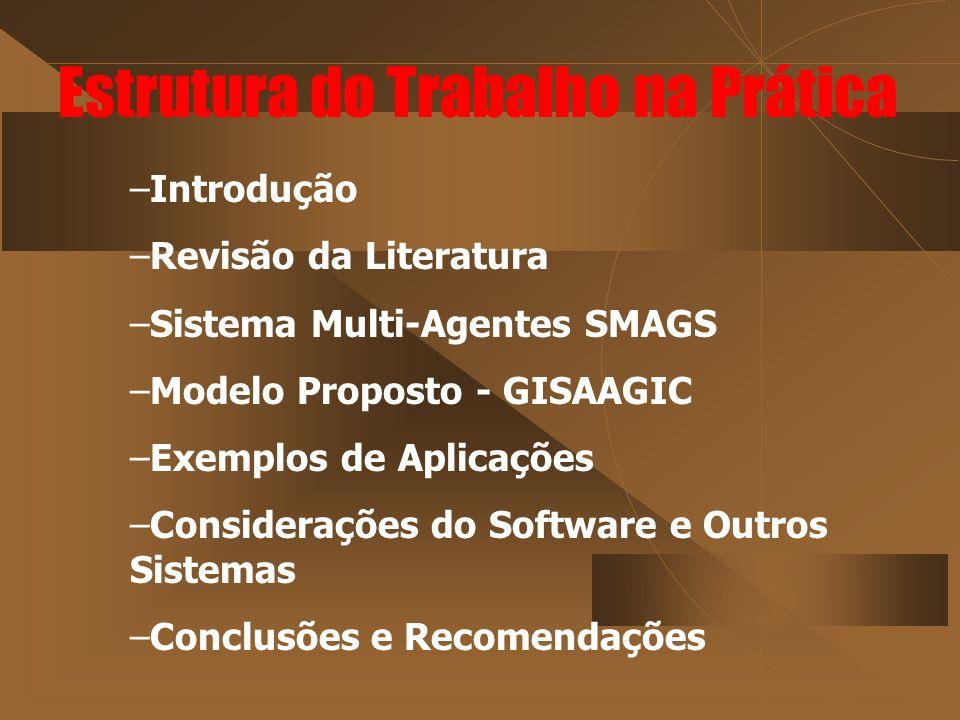 –Introdução –Revisão da Literatura –Sistema Multi-Agentes SMAGS –Modelo Proposto - GISAAGIC –Exemplos de Aplicações –Considerações do Software e Outro