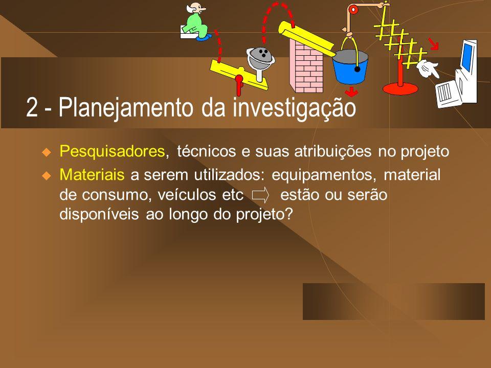 2 - Planejamento da investigação Pesquisadores, técnicos e suas atribuições no projeto Materiais a serem utilizados: equipamentos, material de consumo