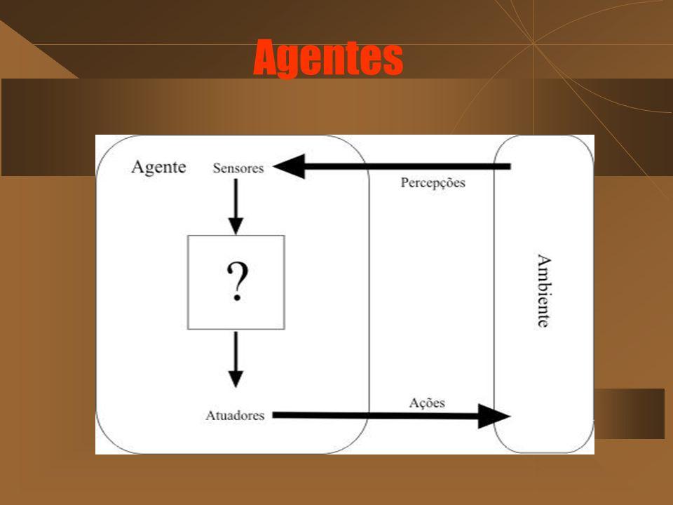 Agentes com Aprendizagem