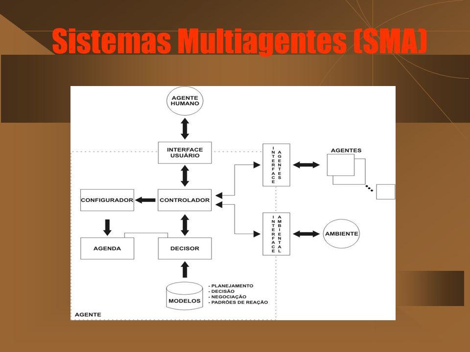 Sistemas Multiagentes (SMA)