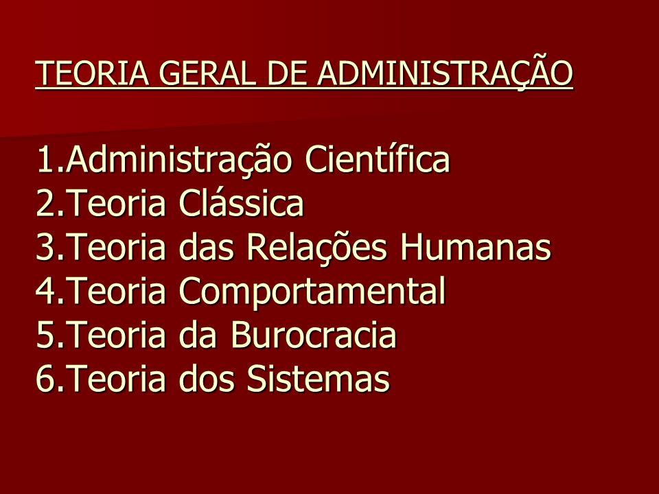 TEORIA GERAL DE ADMINISTRAÇÃO 1.Administração Científica 2.Teoria Clássica 3.Teoria das Relações Humanas 4.Teoria Comportamental 5.Teoria da Burocraci