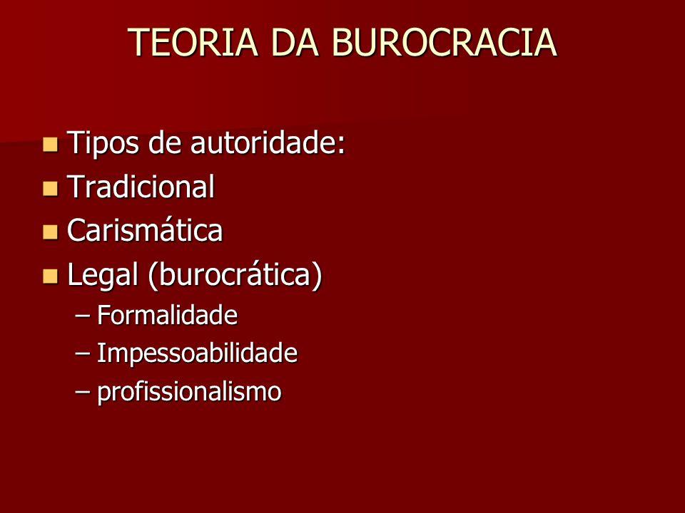 TEORIA DA BUROCRACIA Tipos de autoridade: Tipos de autoridade: Tradicional Tradicional Carismática Carismática Legal (burocrática) Legal (burocrática)