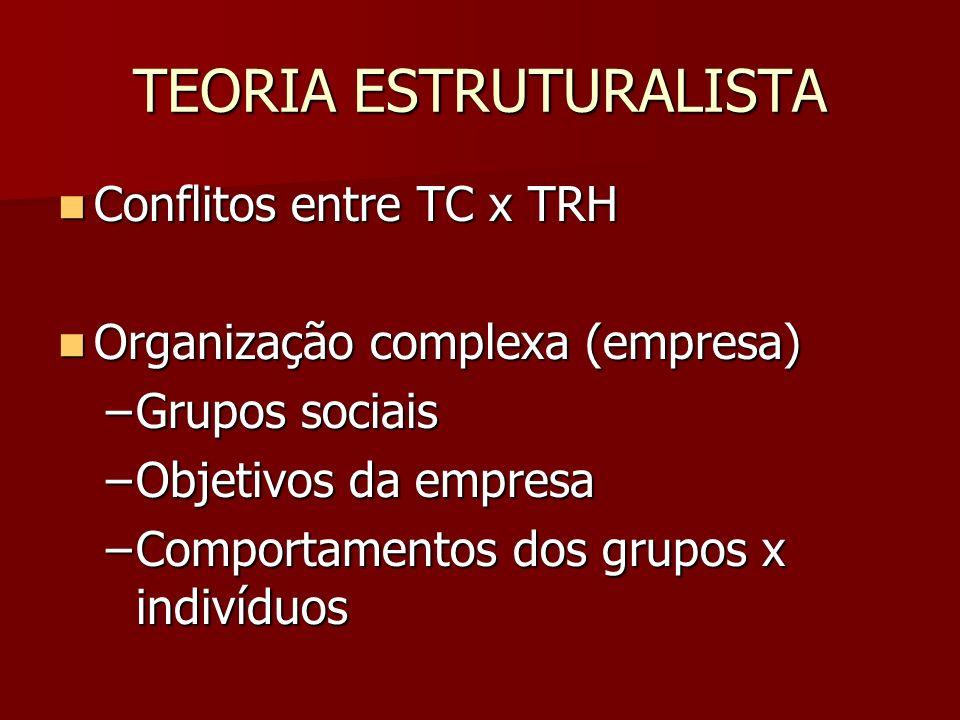 TEORIA ESTRUTURALISTA Conflitos entre TC x TRH Conflitos entre TC x TRH Organização complexa (empresa) Organização complexa (empresa) –Grupos sociais