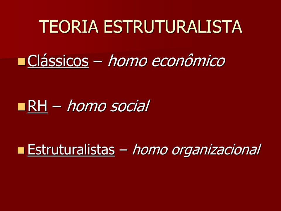 TEORIA ESTRUTURALISTA Clássicos – homo econômico Clássicos – homo econômico RH – homo social RH – homo social Estruturalistas – homo organizacional Es