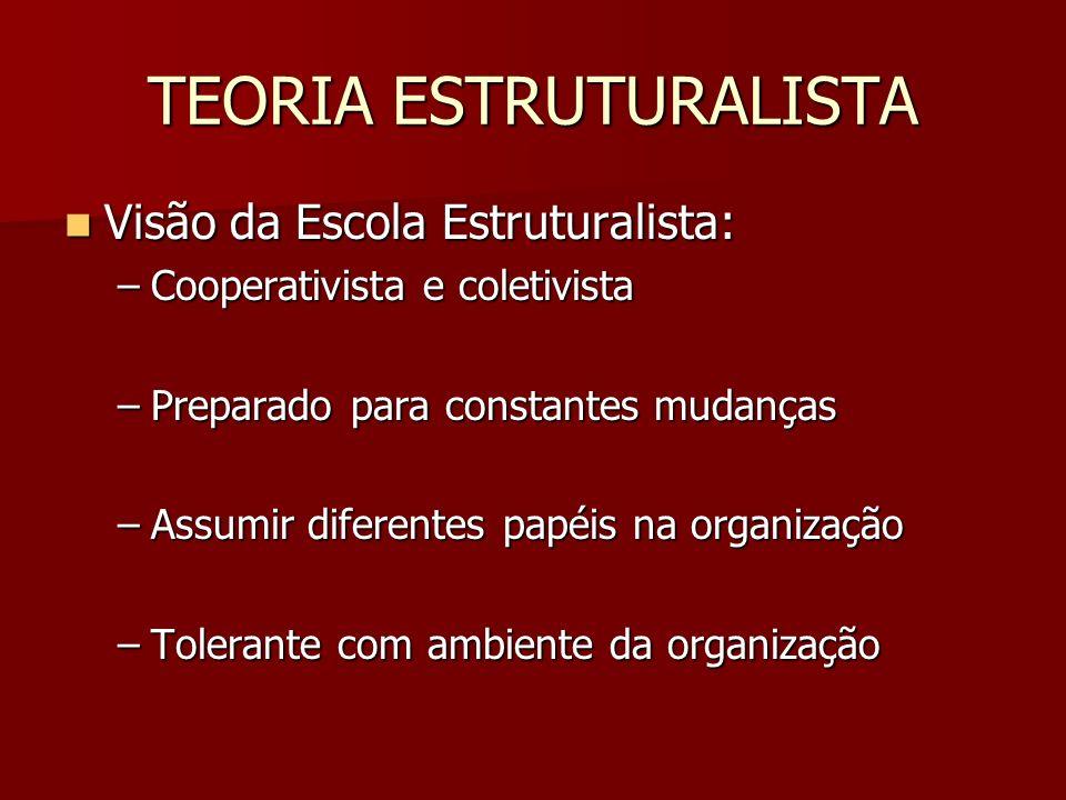 TEORIA ESTRUTURALISTA Visão da Escola Estruturalista: Visão da Escola Estruturalista: –Cooperativista e coletivista –Preparado para constantes mudança