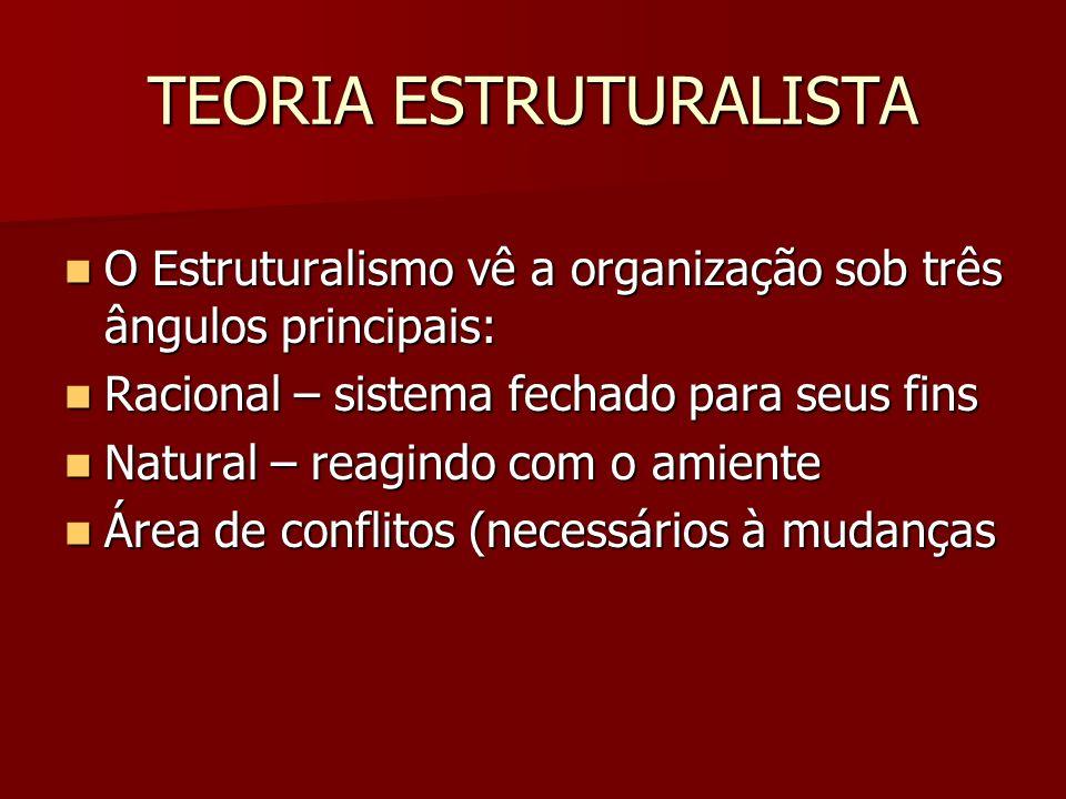 TEORIA ESTRUTURALISTA O Estruturalismo vê a organização sob três ângulos principais: O Estruturalismo vê a organização sob três ângulos principais: Ra