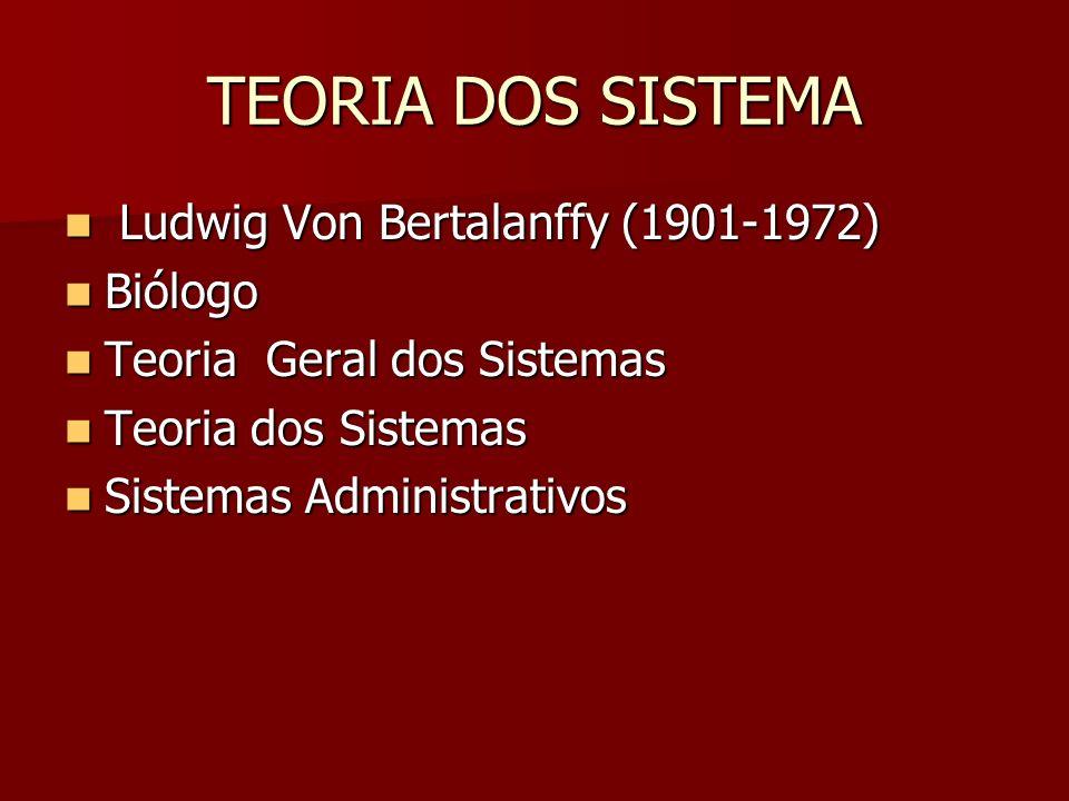 TEORIA DOS SISTEMA Ludwig Von Bertalanffy (1901-1972) Ludwig Von Bertalanffy (1901-1972) Biólogo Biólogo Teoria Geral dos Sistemas Teoria Geral dos Si